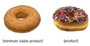 doughnuts example